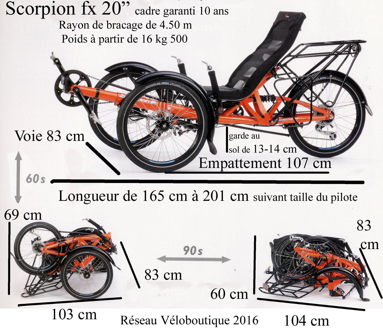 Caractéristiques principales du Scorpion fx20