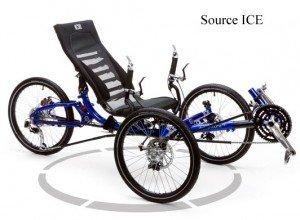 Gamme de tricycles couchés Adventure ICE