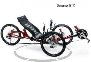 Tricycles couchés ICE de la Gamme Sprint