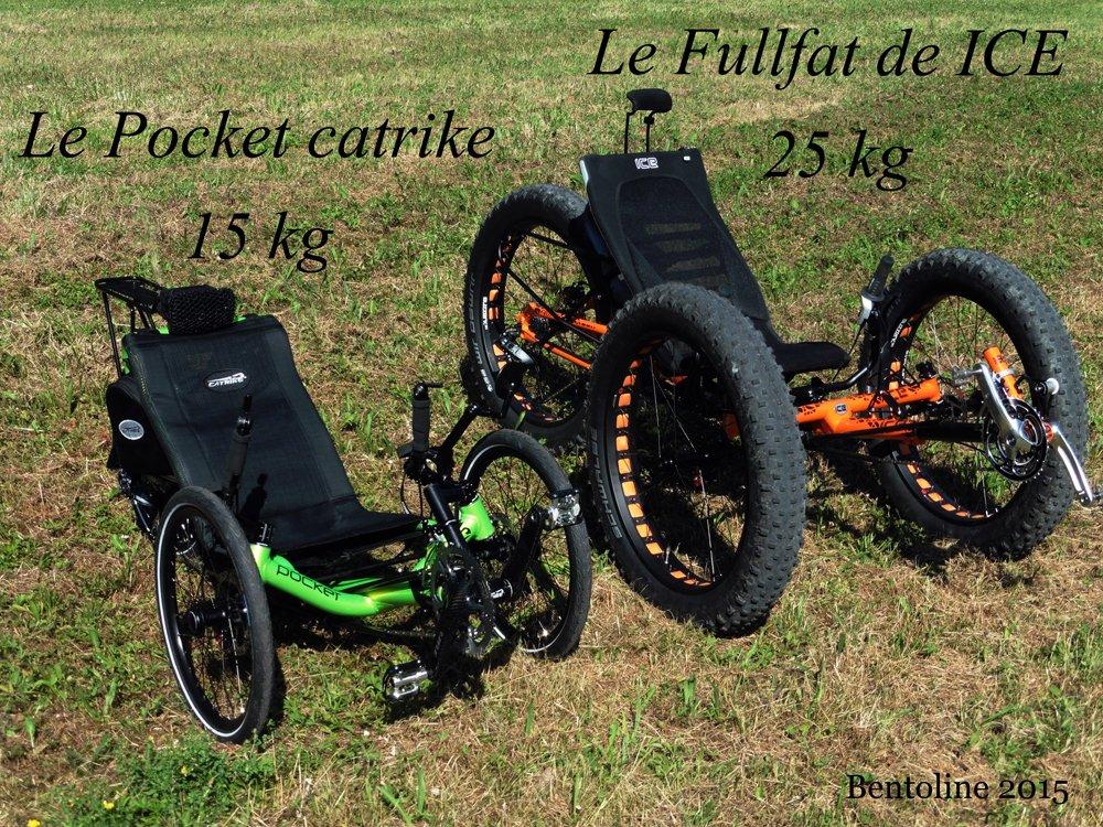 Tailles comparées du plus petit au plus grand trike disponible pour essai ou location